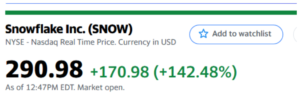 Snowflake trading for $290.98 at 12:47 ET on Sept. 16, 2020